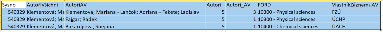 CSV - tabulka